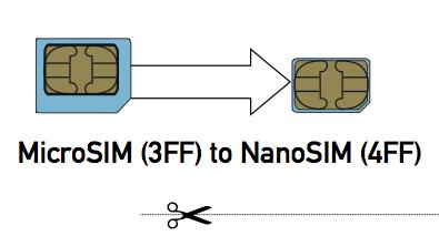 micro-to-nano